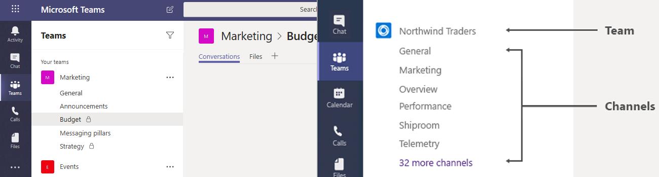 Das Bild zeigt beispielhaft angelegte Teams und Kanäle in der Anwendung Microsoft Teams.