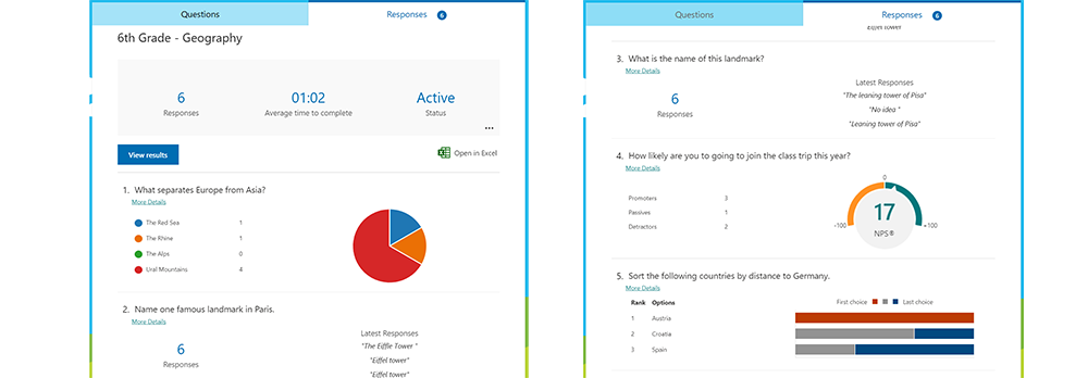 The picture shows the evaluation and display of responses in Microsoft Forms